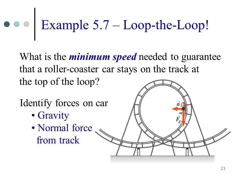 21 Example 5.7 – Loop-the-Loop.