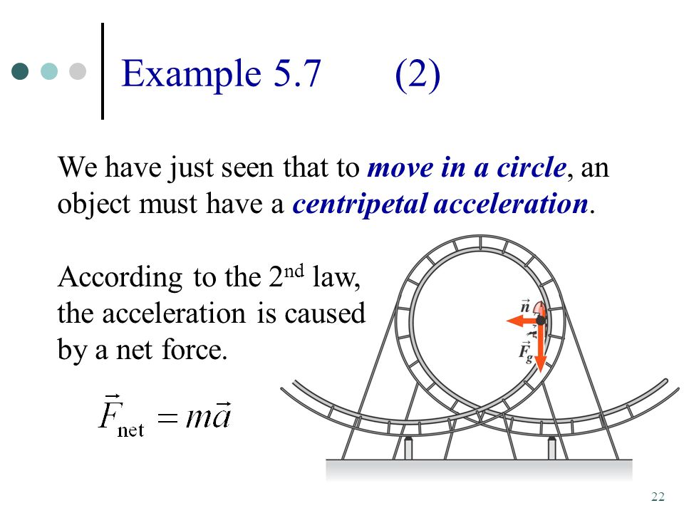 22 Example 5.7(2) We have just seen that to move in a circle, an object must have a centripetal acceleration.
