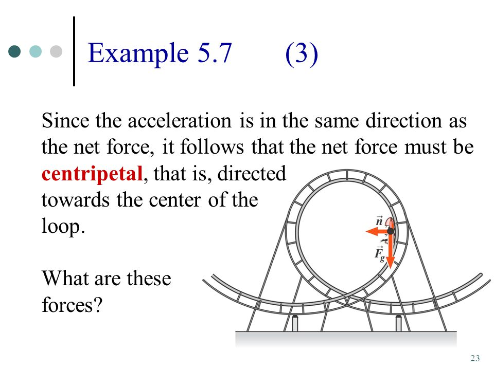 23 Example 5.7(3) Since the acceleration is in the same direction as the net force, it follows that the net force must be centripetal, that is, directed towards the center of the loop.