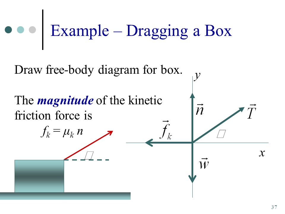 37 Example – Dragging a Box  Draw free-body diagram for box.