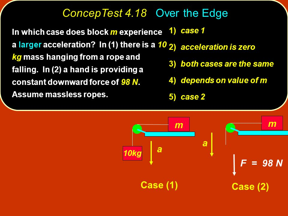 ConcepTest 4.18 Over the Edge m 10kg a m a F = 98 N Case (1) Case (2) 1) case 1 2) acceleration is zero 3) both cases are the same 4) depends on value of m 5) case 2 In which case does block m experience a larger acceleration.