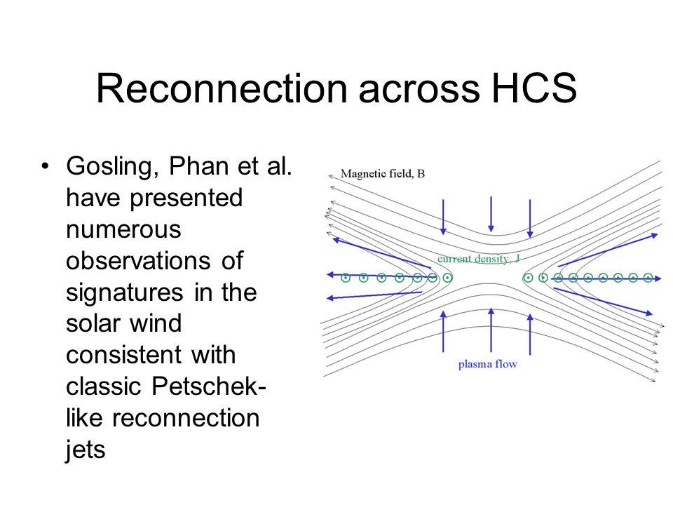 Reconnection across HCS Gosling, Phan et al.