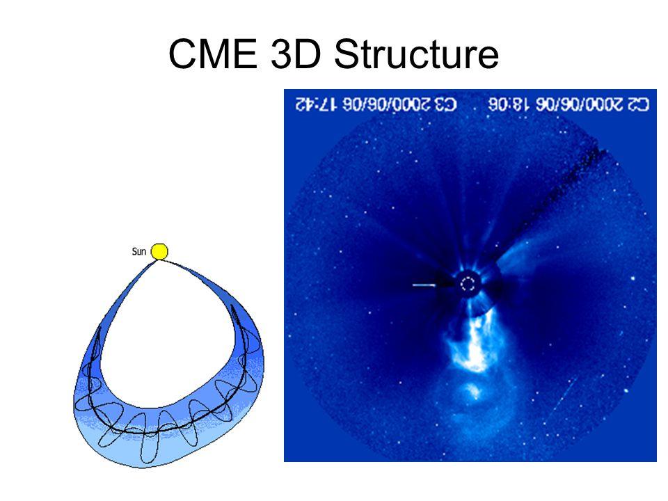 CME 3D Structure