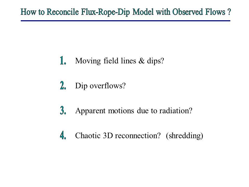 Apparent motions due to radiation. Moving field lines & dips.