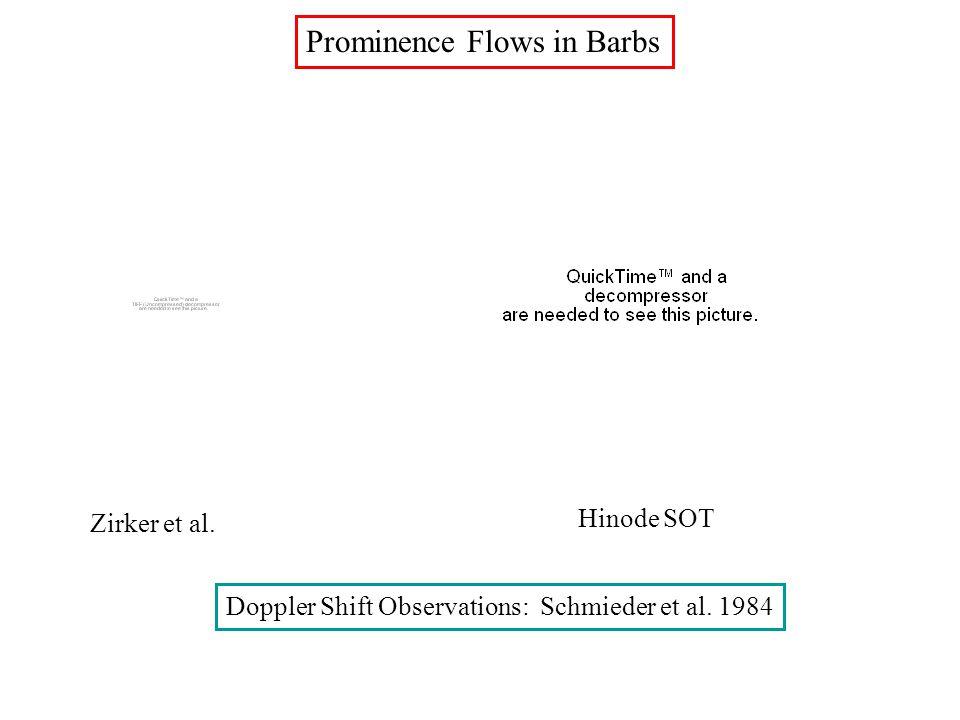 Prominence Flows in Barbs Doppler Shift Observations: Schmieder et al.