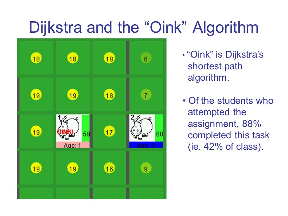 Dijkstra and the Oink Algorithm Oink is Dijkstra's shortest path algorithm.