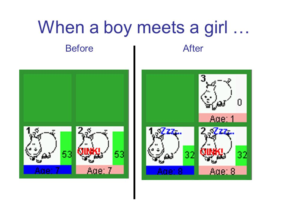 When a boy meets a girl … BeforeAfter