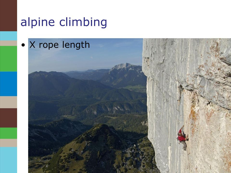 alpine climbing X rope length