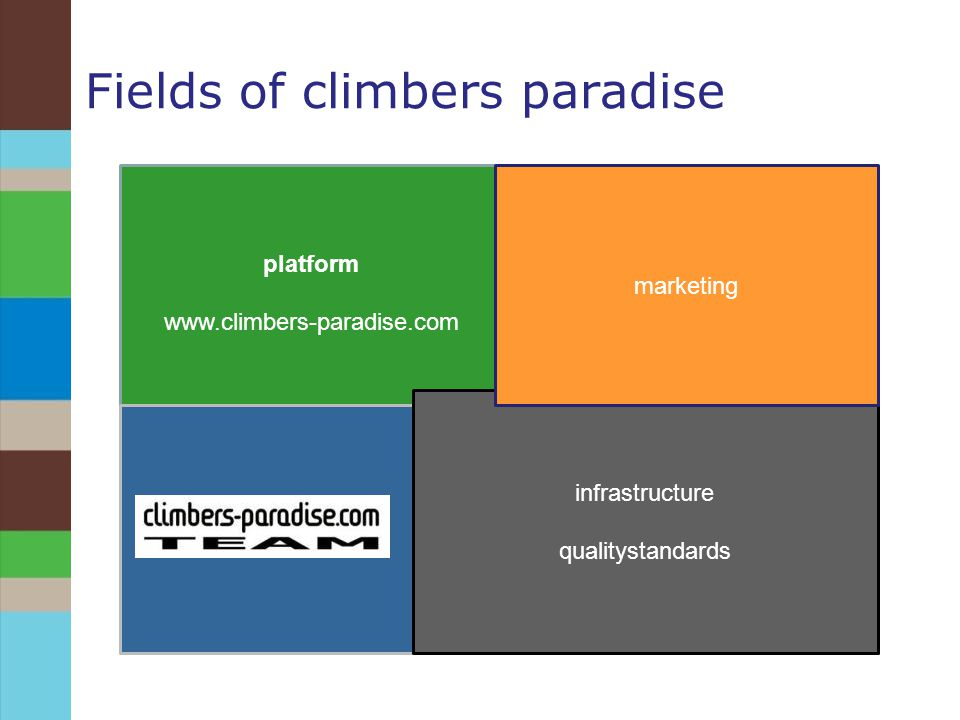 Fields of climbers paradise platform www.climbers-paradise.com infrastructure qualitystandards marketing