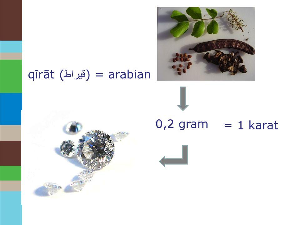 qīrāt ( قيراط ) = arabian 0,2 gram = 1 karat