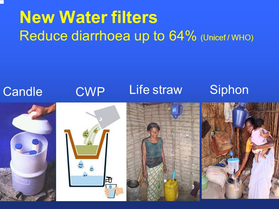 New Water filters Reduce diarrhoea up to 64% (Unicef / WHO) Candle CWP Life straw Siphon