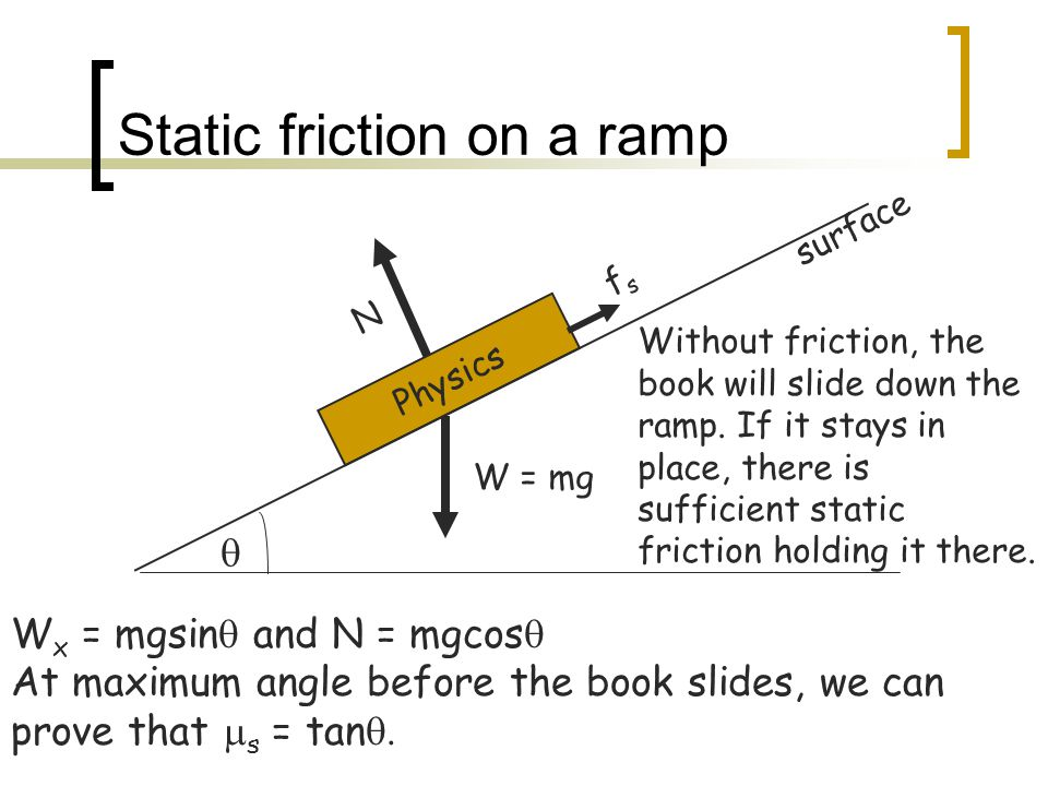 Static friction on a ramp Physics N surface fsfs W x = mgsin  and N = mgcos  At maximum angle before the book slides, we can prove that  s = tan 