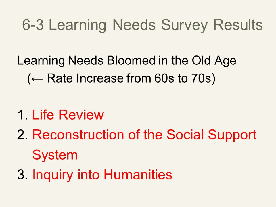 6-3 Learning Needs Survey Results Learning Needs Bloomed in the Old Age (← Rate Increase from 60s to 70s) 1.