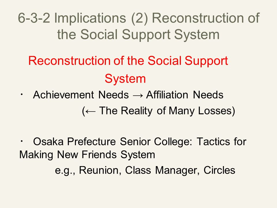 6-3-2 Implications (2) Reconstruction of the Social Support System Reconstruction of the Social Support System ・ Achievement Needs → Affiliation Needs (← The Reality of Many Losses) ・ Osaka Prefecture Senior College: Tactics for Making New Friends System e.g., Reunion, Class Manager, Circles