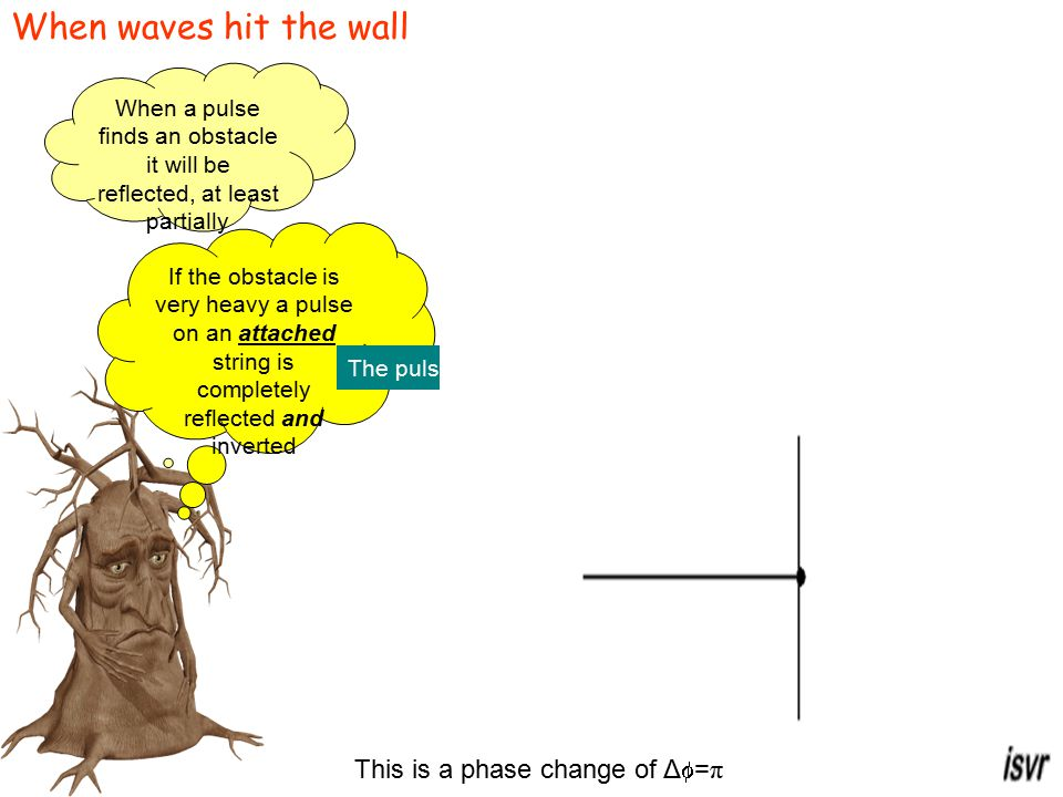 When waves hit the wall When a pulse finds an obstacle it will be reflected, at least partially If the obstacle is very heavy a pulse on an attached s