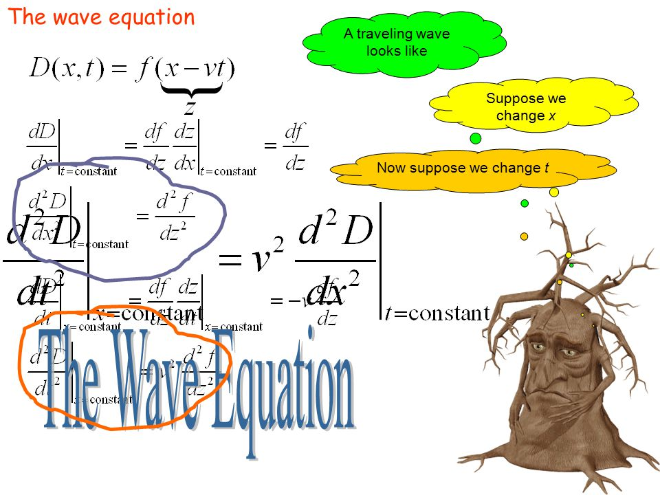 The wave equation A traveling wave looks like { Suppose we change x Now suppose we change t