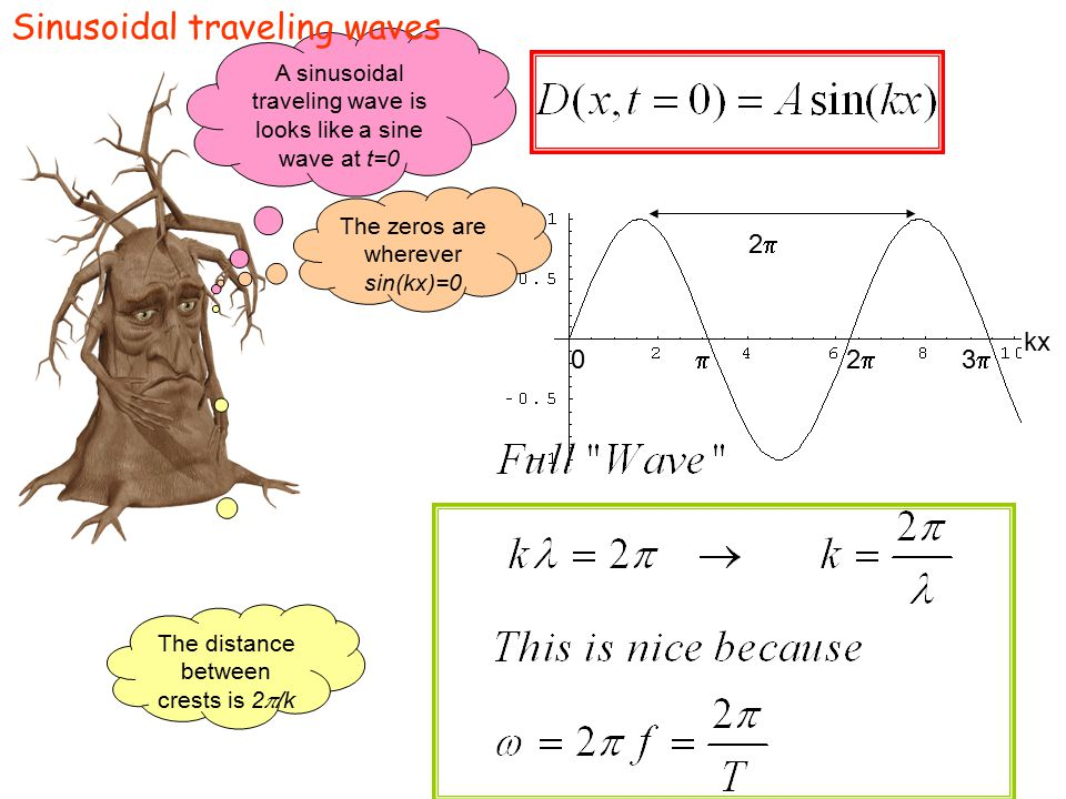 A sinusoidal traveling wave is looks like a sine wave at t=0 The distance between crests is 2 p /k Sinusoidal traveling waves kx  33 22 0 The zeros are wherever sin(kx)=0 22