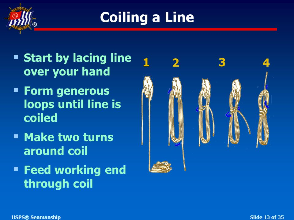 ® Slide 13 of 35USPS® Seamanship  Start by lacing line over your hand  Form generous loops until line is coiled  Make two turns around coil  Feed working end through coil 1 2 3 4 Coiling a Line