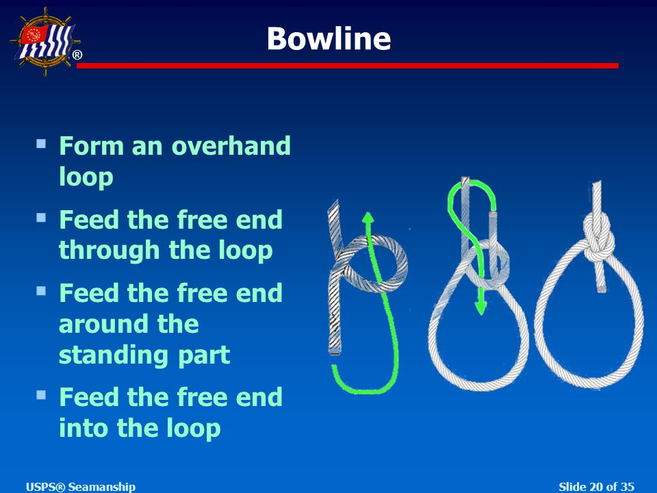 ® Slide 20 of 35USPS® Seamanship  Form an overhand loop  Feed the free end through the loop  Feed the free end around the standing part  Feed the free end into the loop Bowline
