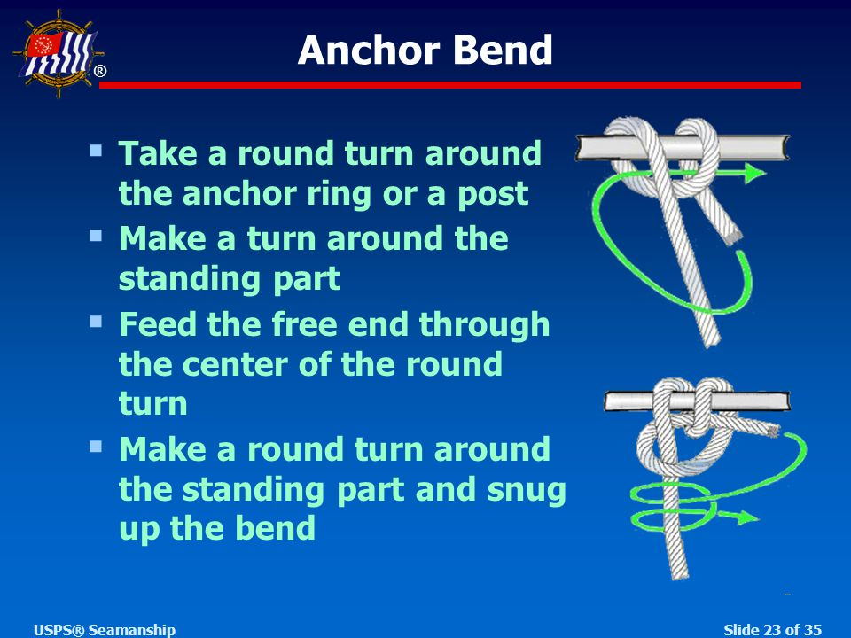 ® Slide 23 of 35USPS® Seamanship  Take a round turn around the anchor ring or a post  Make a turn around the standing part  Feed the free end through the center of the round turn  Make a round turn around the standing part and snug up the bend Anchor Bend