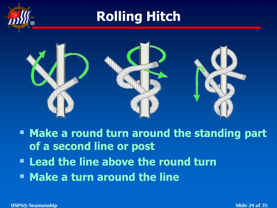 ® Slide 24 of 35USPS® Seamanship  Make a round turn around the standing part of a second line or post  Lead the line above the round turn  Make a turn around the line Rolling Hitch
