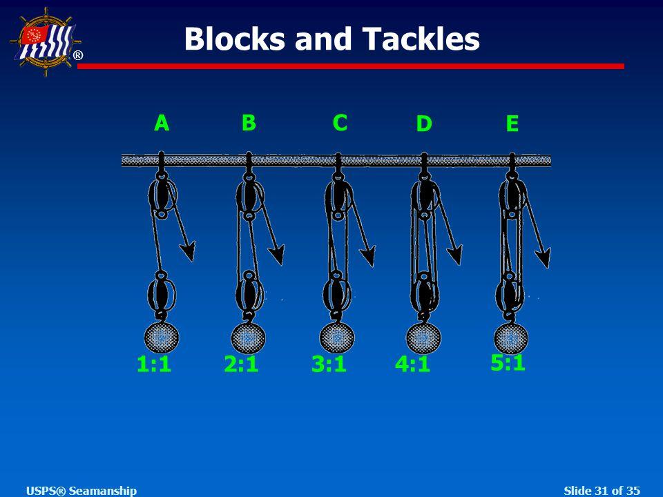 ® Slide 31 of 35USPS® Seamanship Blocks and Tackles 1:12:13:14:1 5:1 ABC DE
