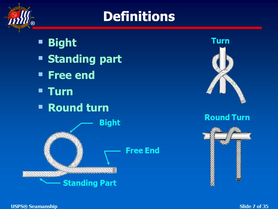 ® Slide 7 of 35USPS® Seamanship  Bight  Standing part  Free end  Turn  Round turn Bight Round Turn Turn Free End Standing Part Definitions