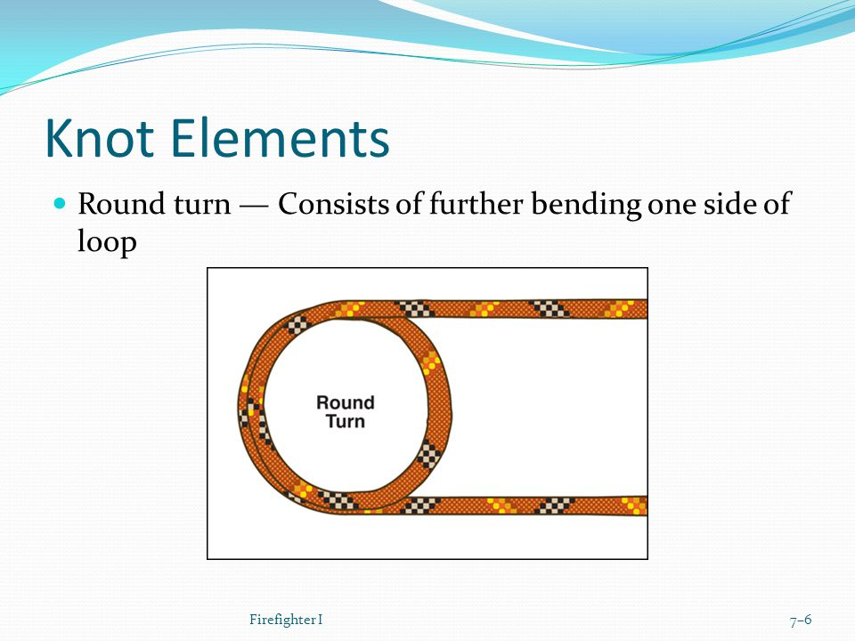 Knot Elements Round turn — Consists of further bending one side of loop Firefighter I7–6