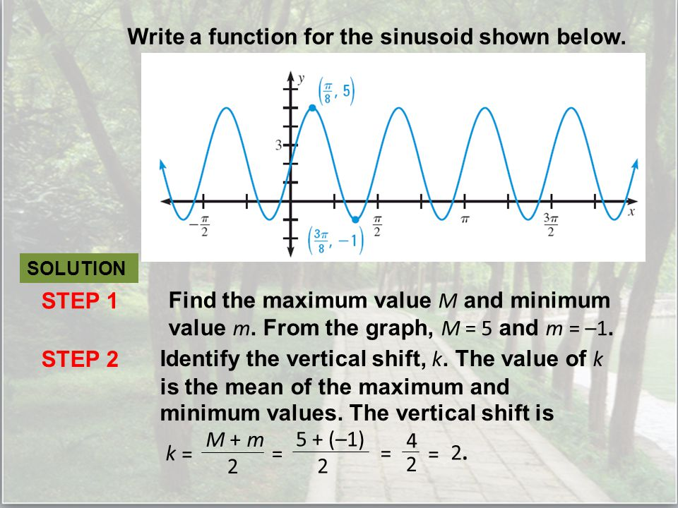 Write a function for the sinusoid shown below.