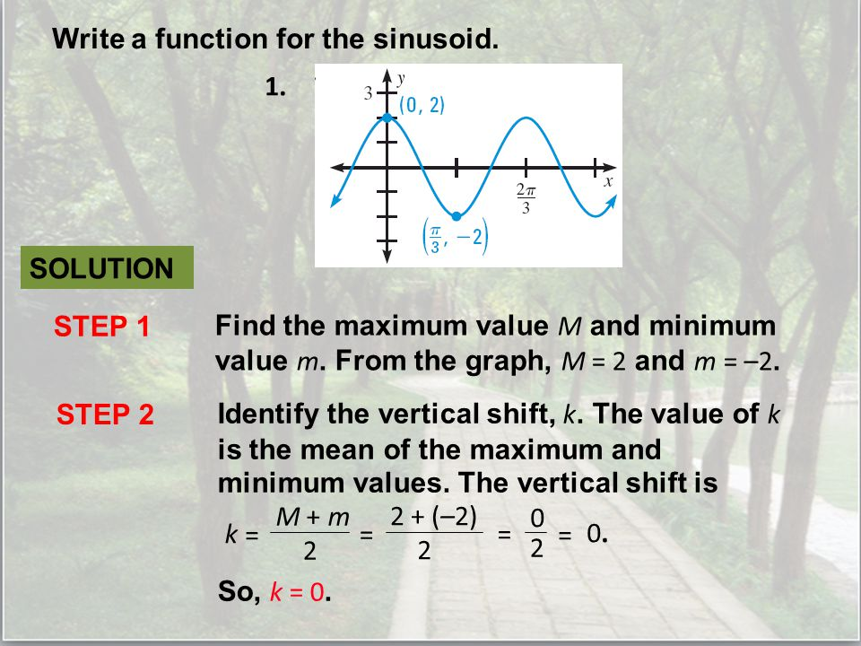 Write a function for the sinusoid. 1.