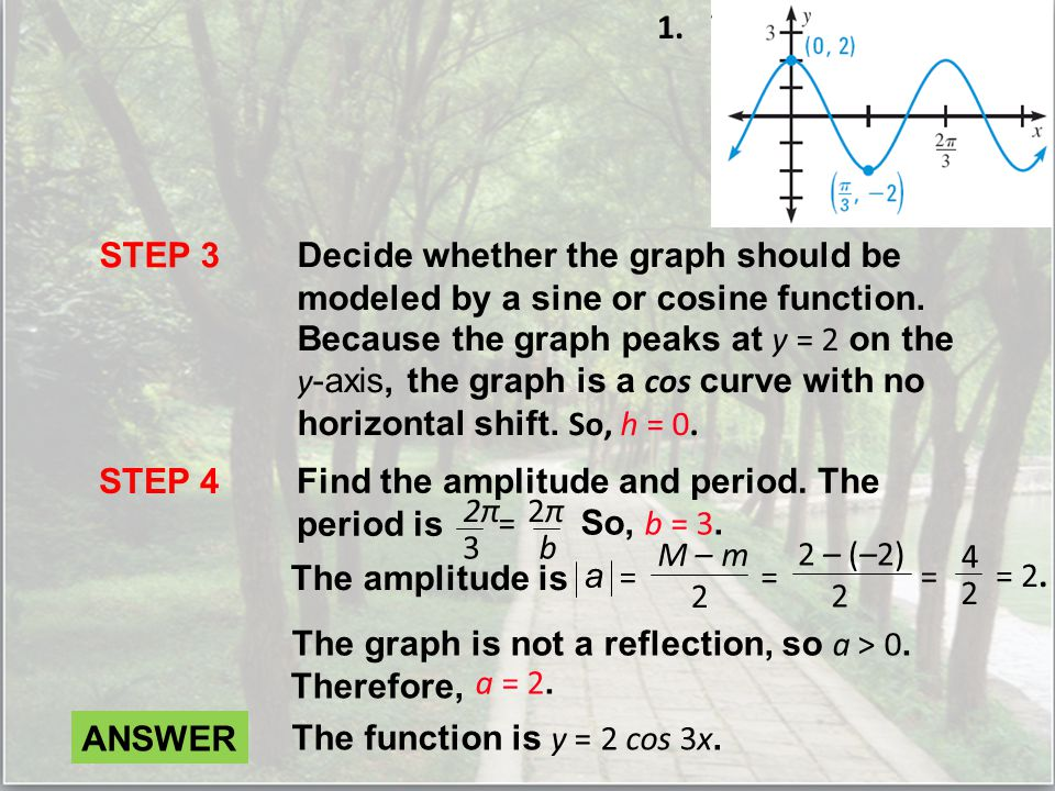 Write a function for the sinusoid.2. SOLUTION STEP 1 Find the maximum value M and minimum value m.