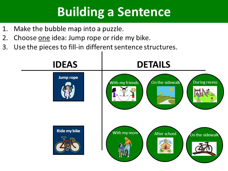 Building a Sentence 1.Make the bubble map into a puzzle.