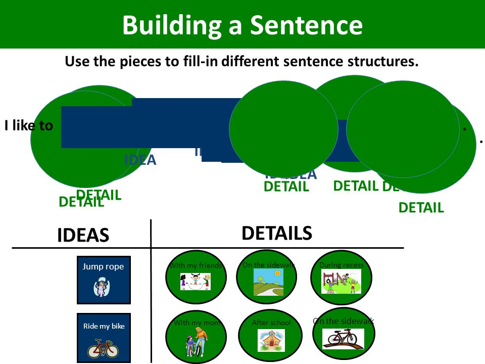 Building a Sentence IDEAS DETAILS Use the pieces to fill-in different sentence structures.