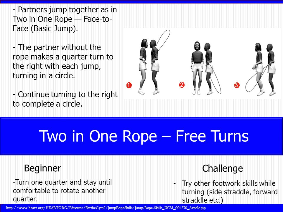 - Partners jump together as in Two in One Rope — Face-to- Face (Basic Jump).