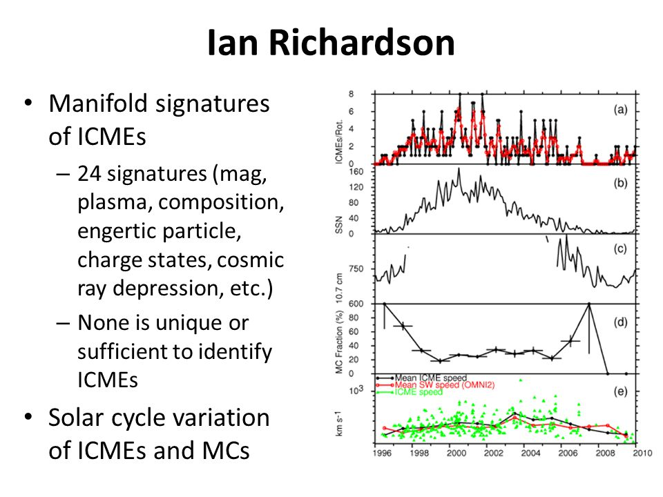 Ian Richardson Manifold signatures of ICMEs – 24 signatures (mag, plasma, composition, engertic particle, charge states, cosmic ray depression, etc.) – None is unique or sufficient to identify ICMEs Solar cycle variation of ICMEs and MCs