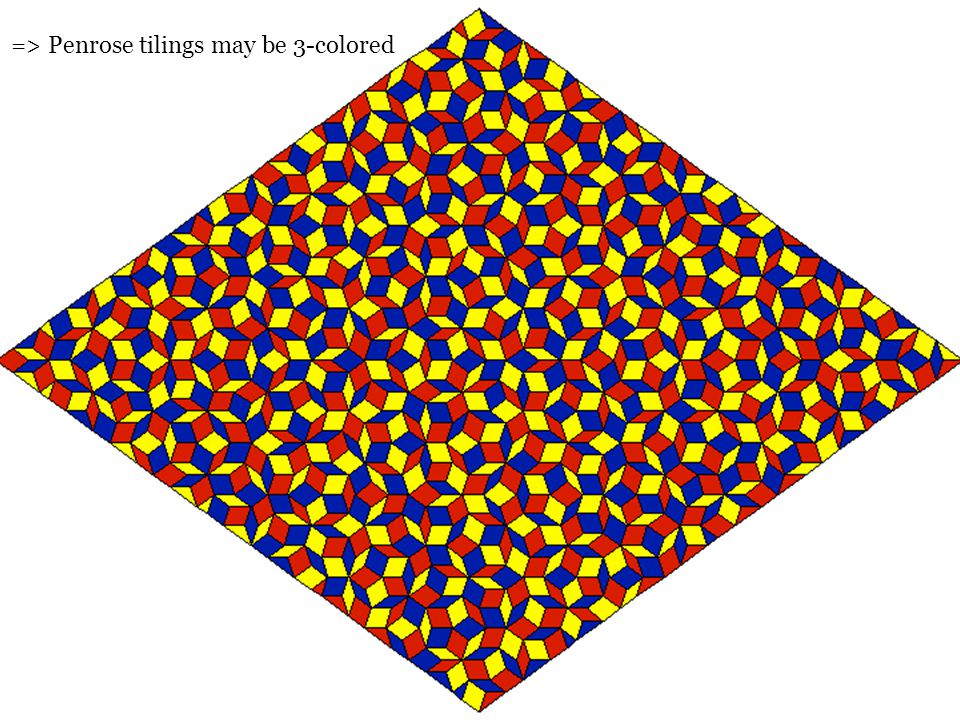=> Penrose tilings may be 3-colored