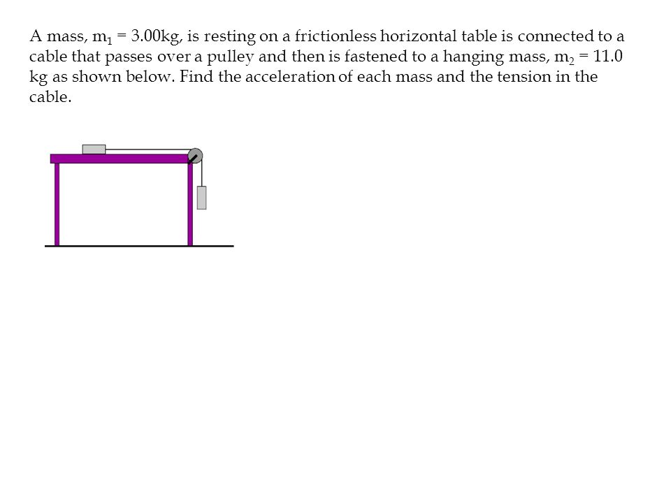 A mass, m 1 = 3.00kg, is resting on a frictionless horizontal table is connected to a cable that passes over a pulley and then is fastened to a hangin