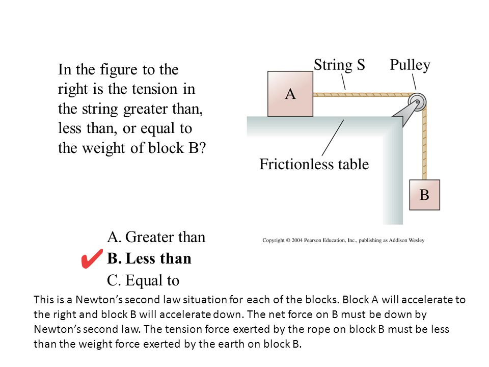 In the figure to the right is the tension in the string greater than, less than, or equal to the weight of block B? A.Greater than B.Less than C.Equal
