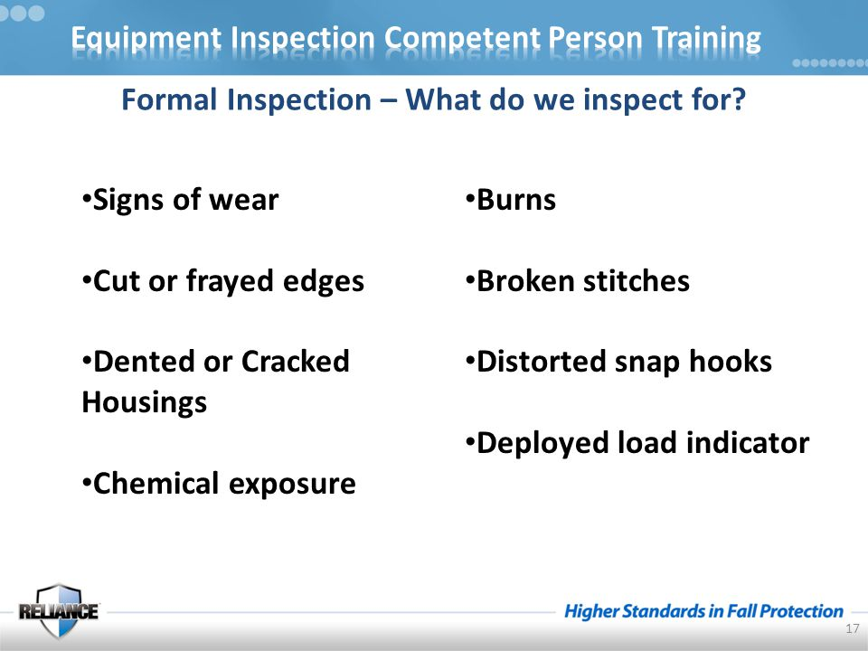 17 Formal Inspection – What do we inspect for.