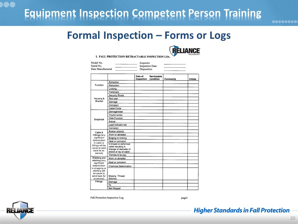 20 Formal Inspection – Forms or Logs