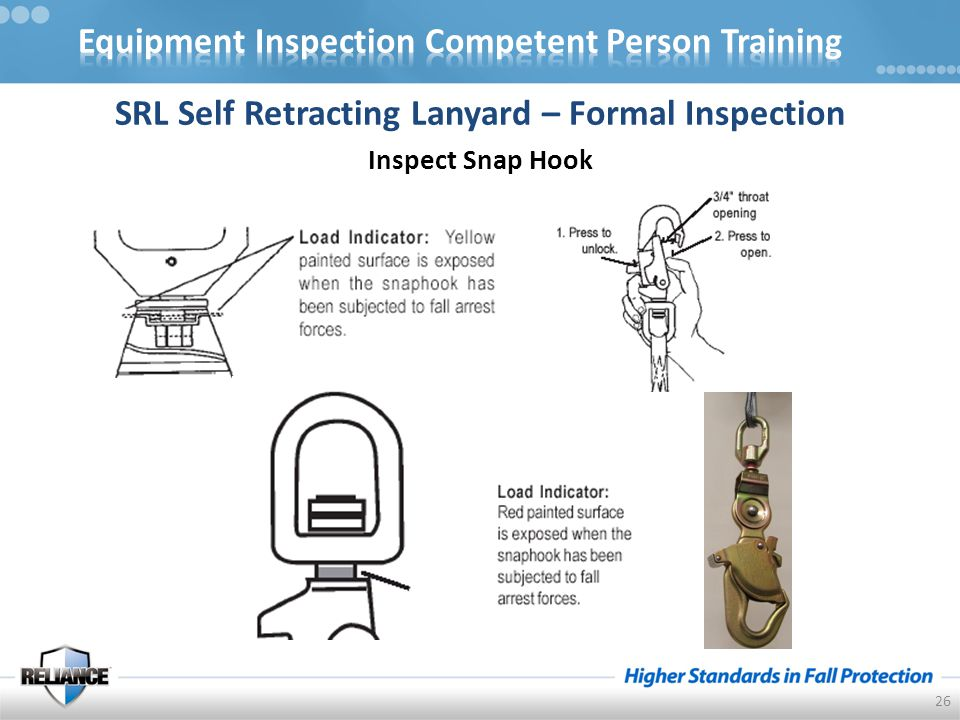 Inspect Snap Hook 26 SRL Self Retracting Lanyard – Formal Inspection