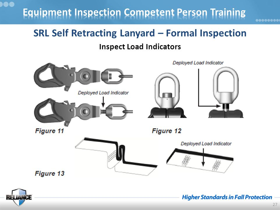 Inspect Load Indicators 27 SRL Self Retracting Lanyard – Formal Inspection