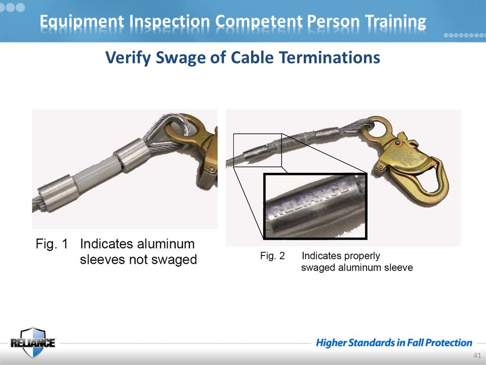 41 Verify Swage of Cable Terminations