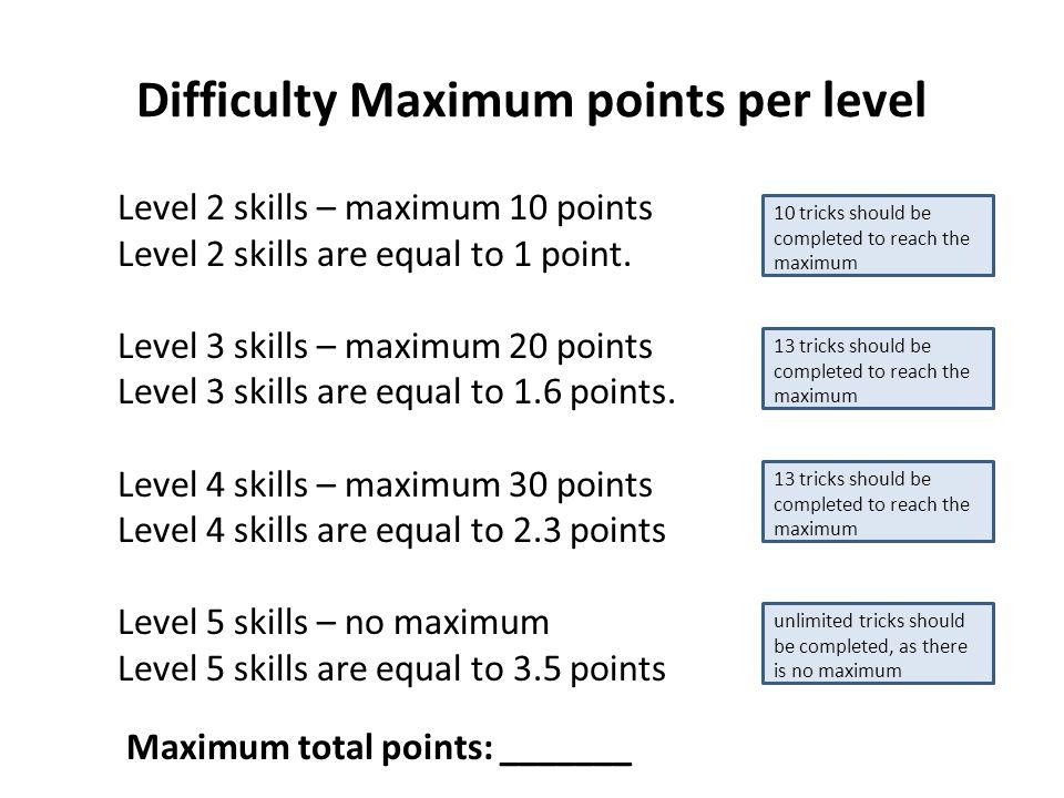 Difficulty Maximum points per level Level 2 skills – maximum 10 points Level 2 skills are equal to 1 point. Level 3 skills – maximum 20 points Level 3