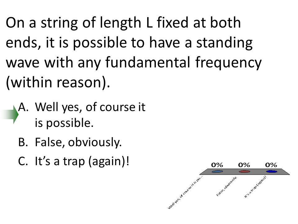 On a string of length L fixed at both ends, it is possible to have a standing wave with any fundamental frequency (within reason). A.Well yes, of cour