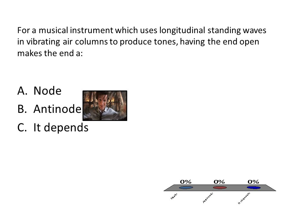 For a musical instrument which uses longitudinal standing waves in vibrating air columns to produce tones, having the end open makes the end a: A.Node