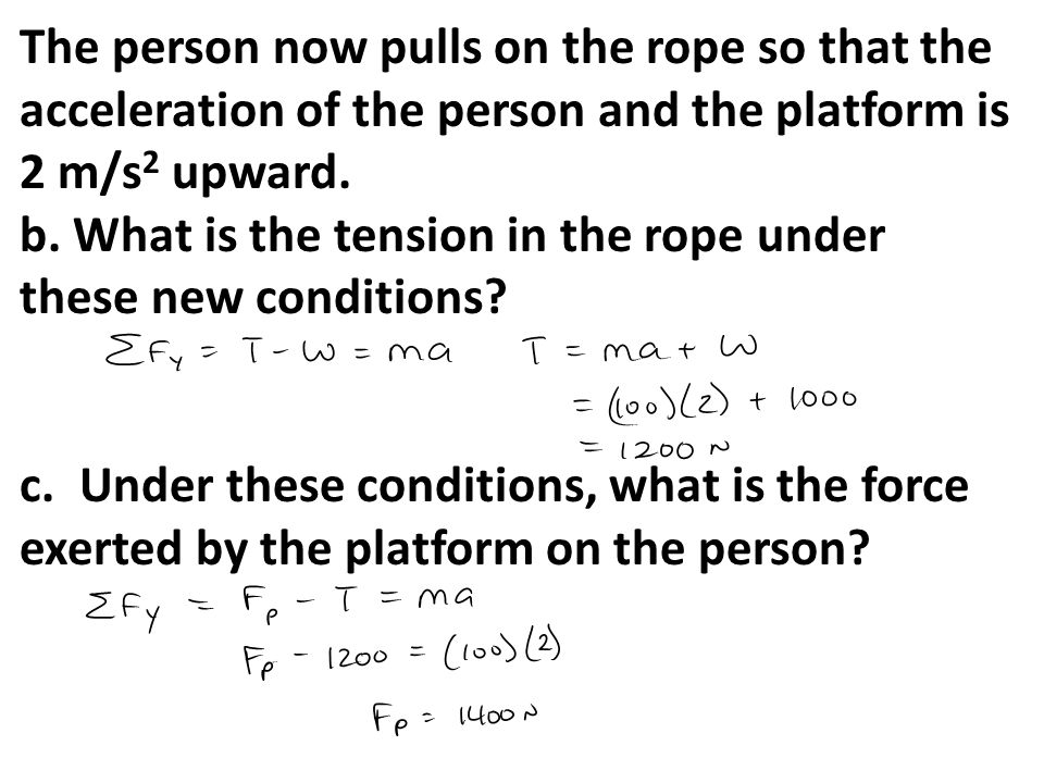 The person now pulls on the rope so that the acceleration of the person and the platform is 2 m/s 2 upward. b. What is the tension in the rope under t