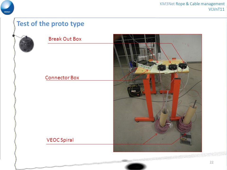 Break Out Box Connector Box VEOC Spiral Test of the proto type 22 KM3Net Rope & Cable management VLVnT11