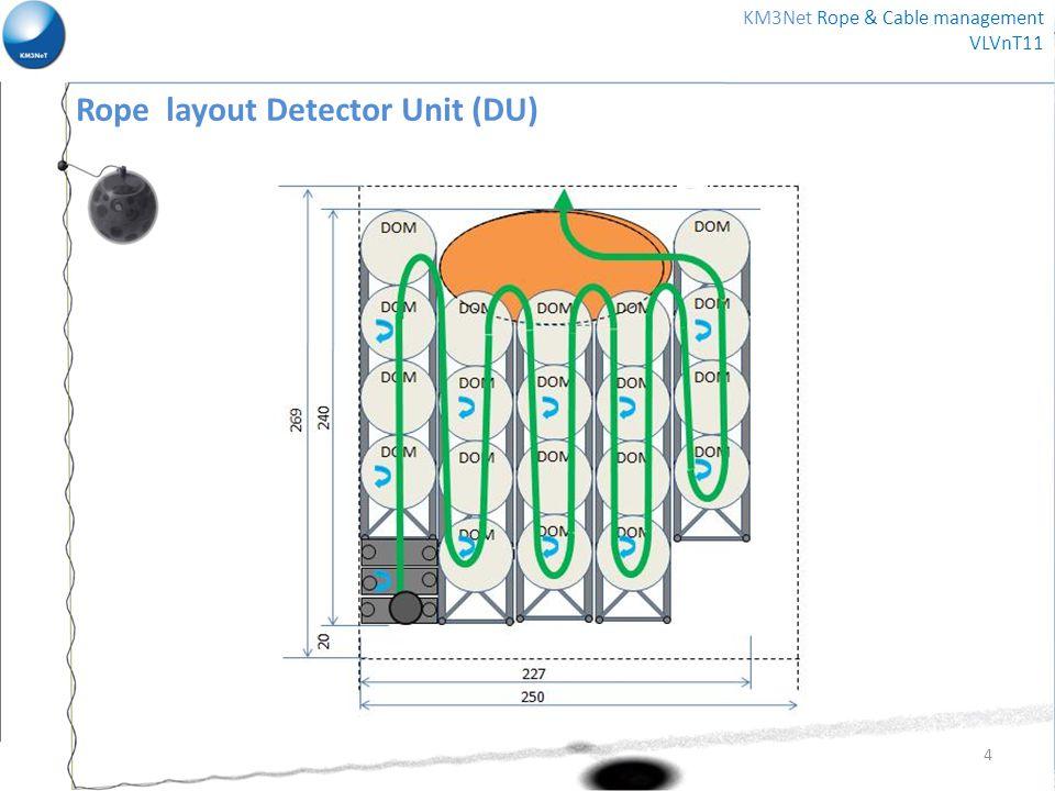 Rope layout Detector Unit (DU) 4 KM3Net Rope & Cable management VLVnT11