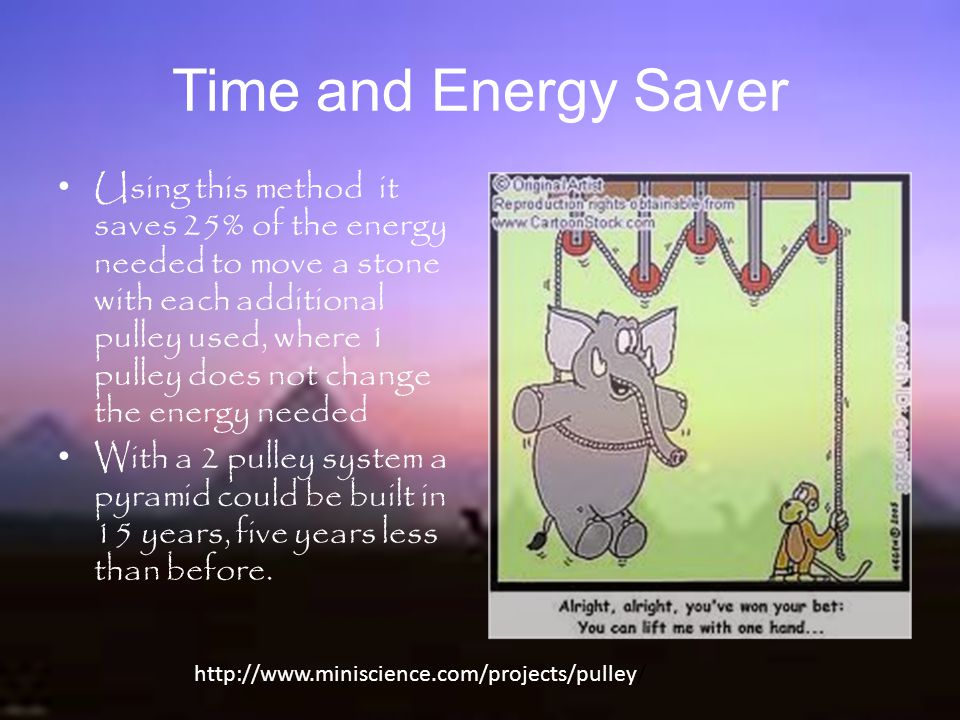 Time and Energy Saver Using this method it saves 25% of the energy needed to move a stone with each additional pulley used, where 1 pulley does not ch